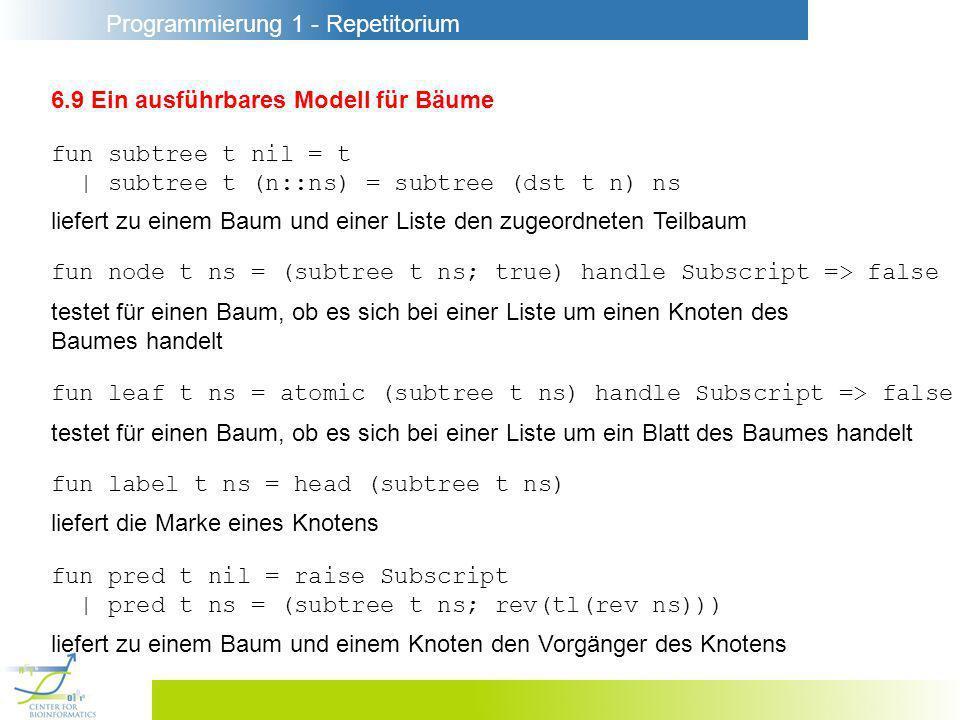 Programmierung 1 - Repetitorium 6.9 Ein ausführbares Modell für Bäume fun subtree t nil = t | subtree t (n::ns) = subtree (dst t n) ns fun node t ns = (subtree t ns; true) handle Subscript => false fun leaf t ns = atomic (subtree t ns) handle Subscript => false testet für einen Baum, ob es sich bei einer Liste um einen Knoten des Baumes handelt testet für einen Baum, ob es sich bei einer Liste um ein Blatt des Baumes handelt fun label t ns = head (subtree t ns) liefert die Marke eines Knotens liefert zu einem Baum und einer Liste den zugeordneten Teilbaum fun pred t nil = raise Subscript | pred t ns = (subtree t ns; rev(tl(rev ns))) liefert zu einem Baum und einem Knoten den Vorgänger des Knotens