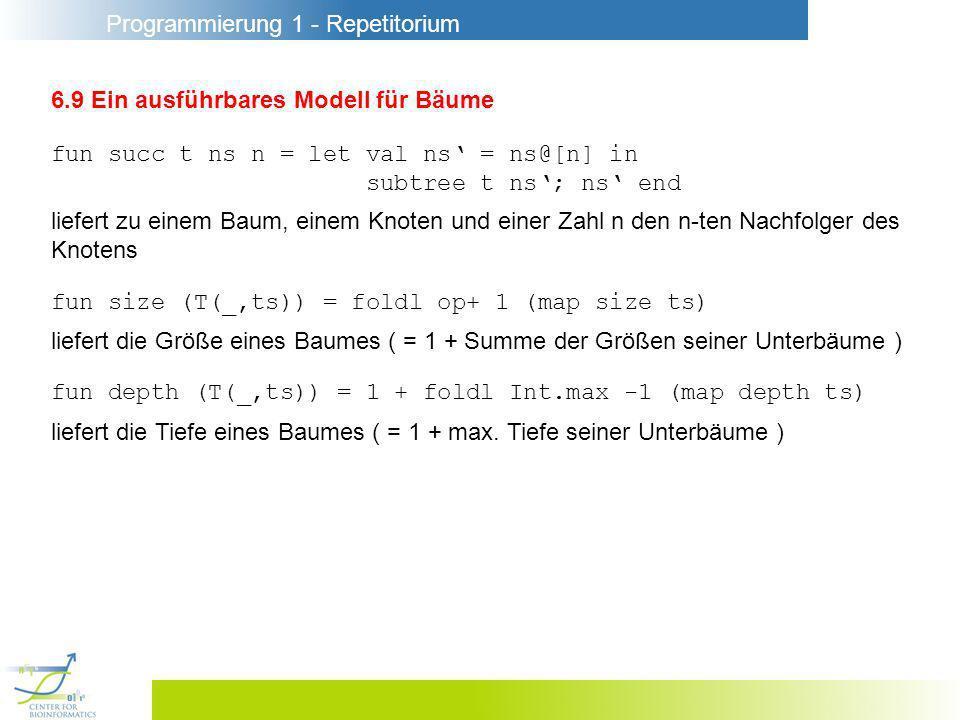 Programmierung 1 - Repetitorium 6.9 Ein ausführbares Modell für Bäume fun succ t ns n = let val ns = ns@[n] in subtree t ns; ns end fun size (T(_,ts))