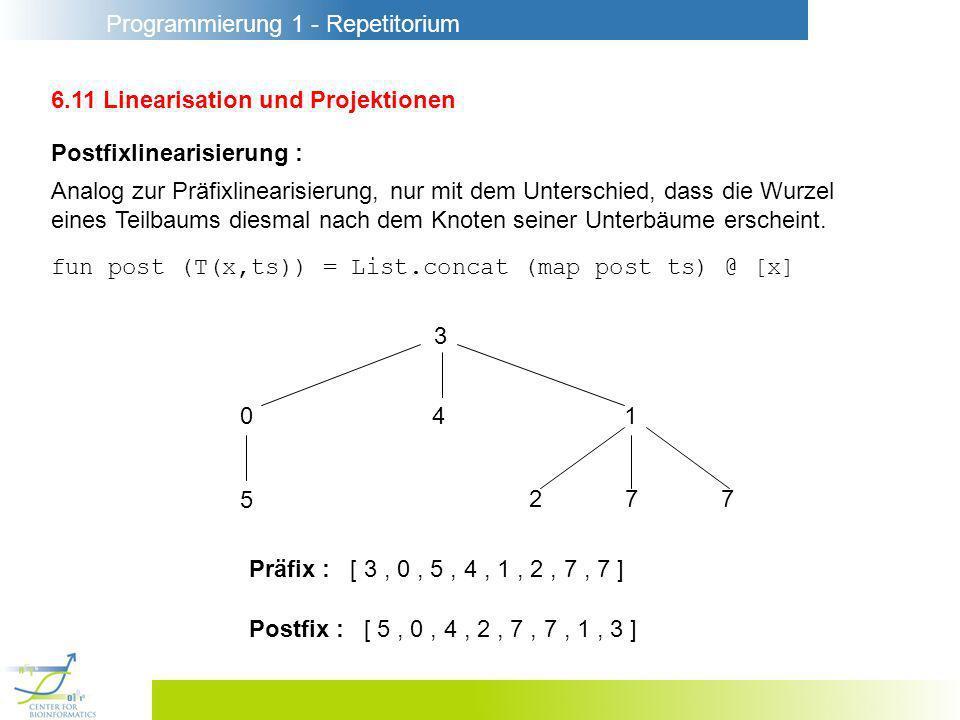Programmierung 1 - Repetitorium 6.11 Linearisation und Projektionen Postfixlinearisierung : fun post (T(x,ts)) = List.concat (map post ts) @ [x] Analog zur Präfixlinearisierung, nur mit dem Unterschied, dass die Wurzel eines Teilbaums diesmal nach dem Knoten seiner Unterbäume erscheint.