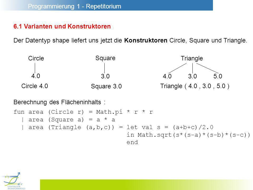 Programmierung 1 - Repetitorium 6.1 Varianten und Konstruktoren Die Prozedur area ist mit drei Regeln definiert, die jeweils für eine der drei Varianten von shape zuständig sind.