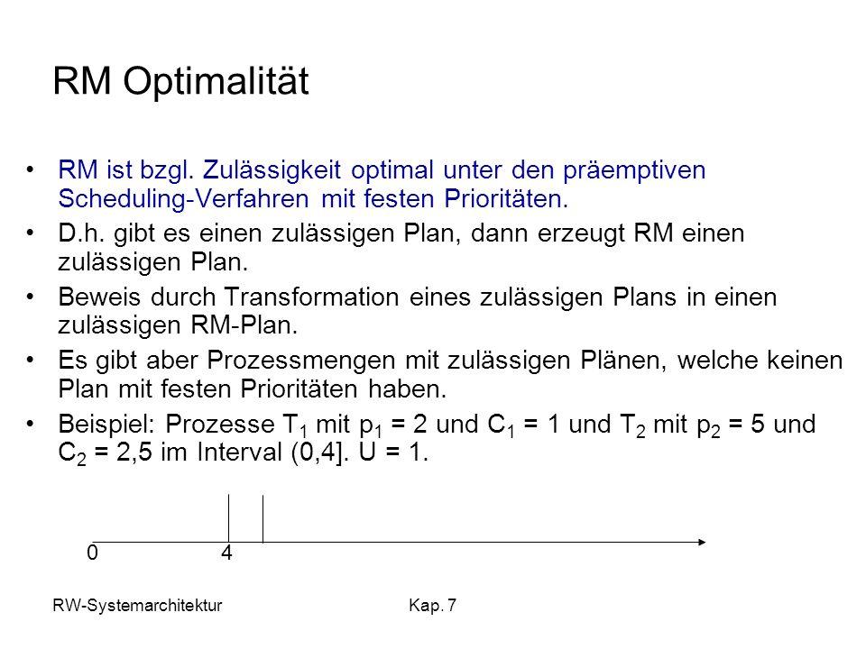 RW-SystemarchitekturKap. 7 RM Optimalität RM ist bzgl. Zulässigkeit optimal unter den präemptiven Scheduling-Verfahren mit festen Prioritäten. D.h. gi