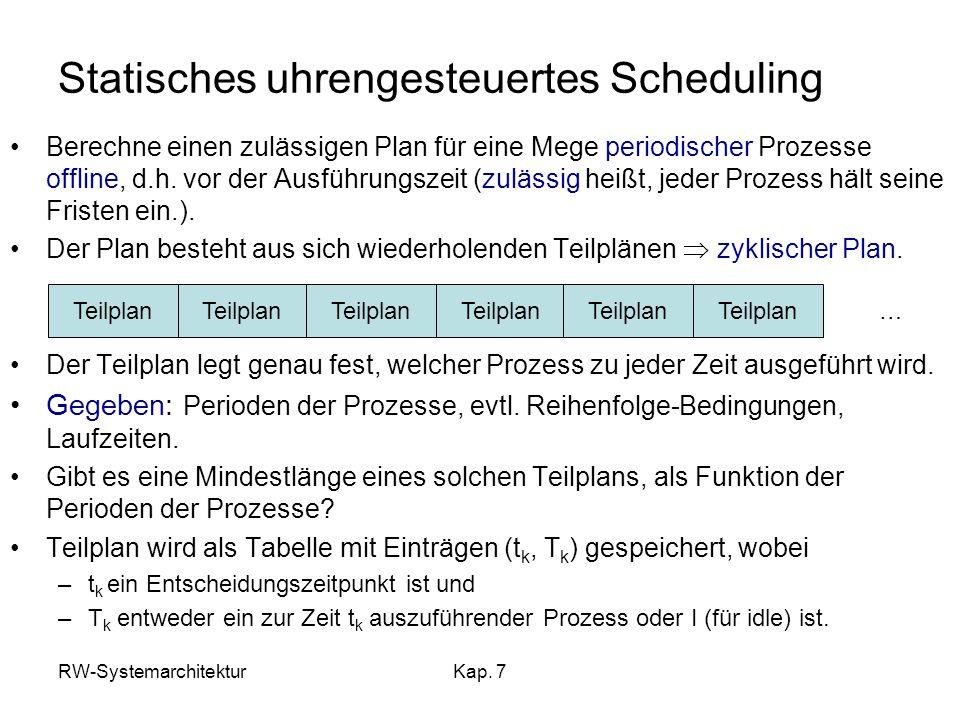 RW-SystemarchitekturKap. 7 Statisches uhrengesteuertes Scheduling Berechne einen zulässigen Plan für eine Mege periodischer Prozesse offline, d.h. vor