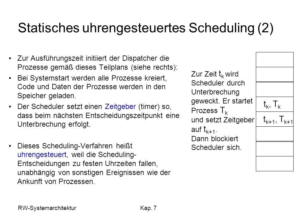 RW-SystemarchitekturKap. 7 Statisches uhrengesteuertes Scheduling (2) Zur Ausführungszeit initiiert der Dispatcher die Prozesse gemäß dieses Teilplans