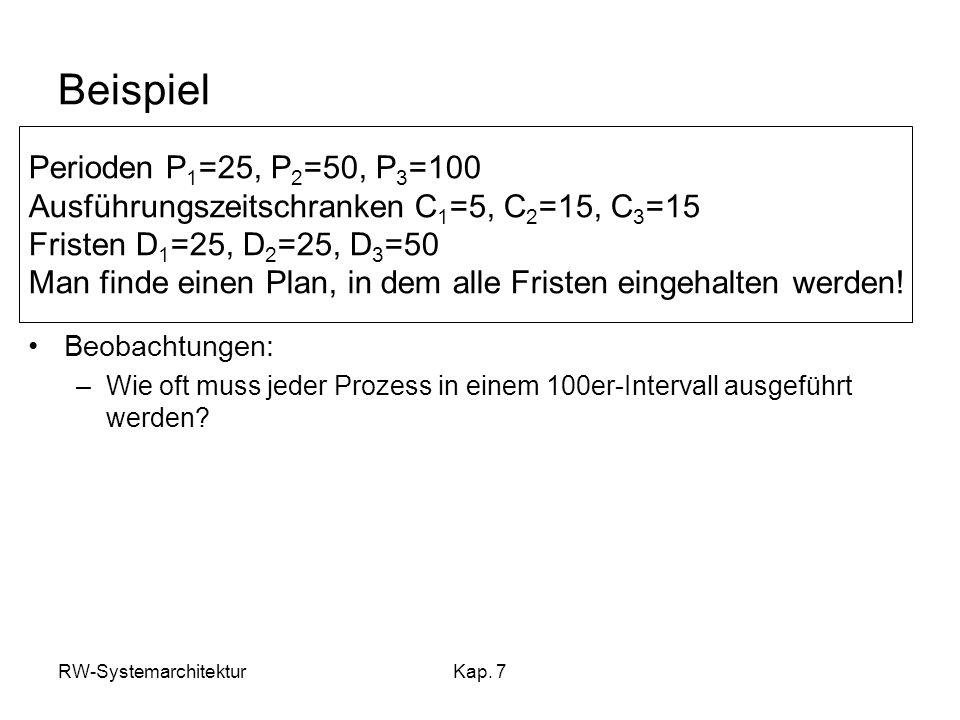 RW-SystemarchitekturKap. 7 Beispiel Beobachtungen: –Wie oft muss jeder Prozess in einem 100er-Intervall ausgeführt werden? Perioden P 1 =25, P 2 =50,