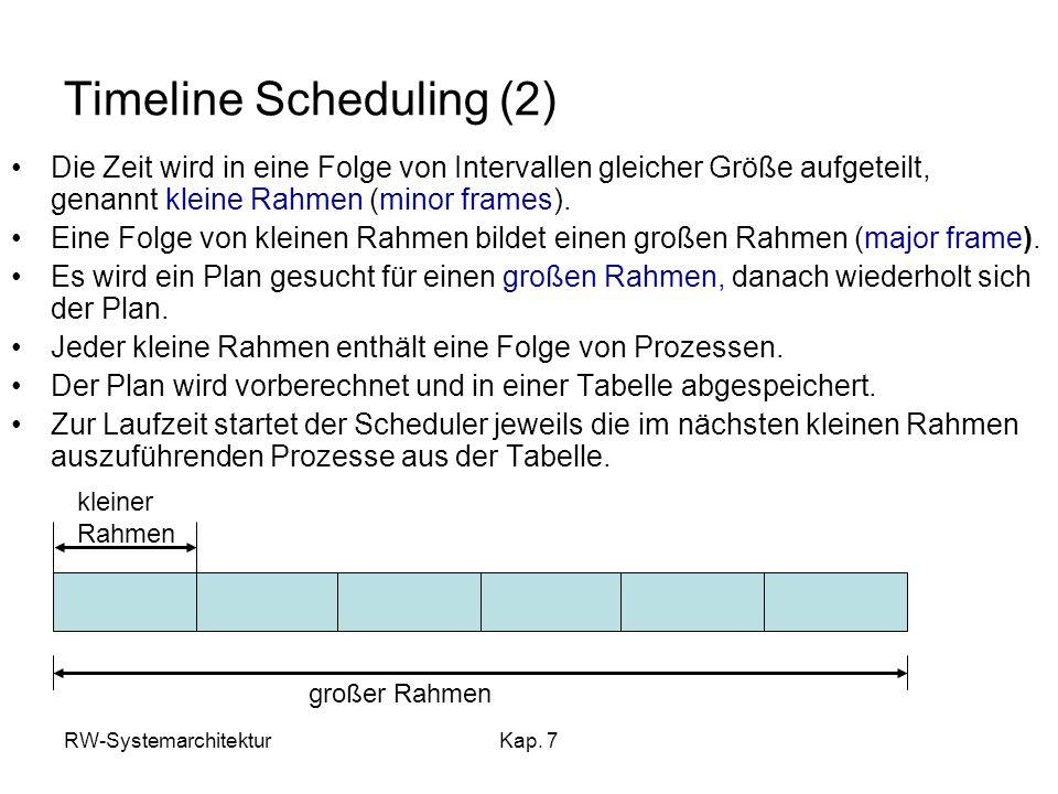 RW-SystemarchitekturKap. 7 Timeline Scheduling (2) Die Zeit wird in eine Folge von Intervallen gleicher Größe aufgeteilt, genannt kleine Rahmen (minor