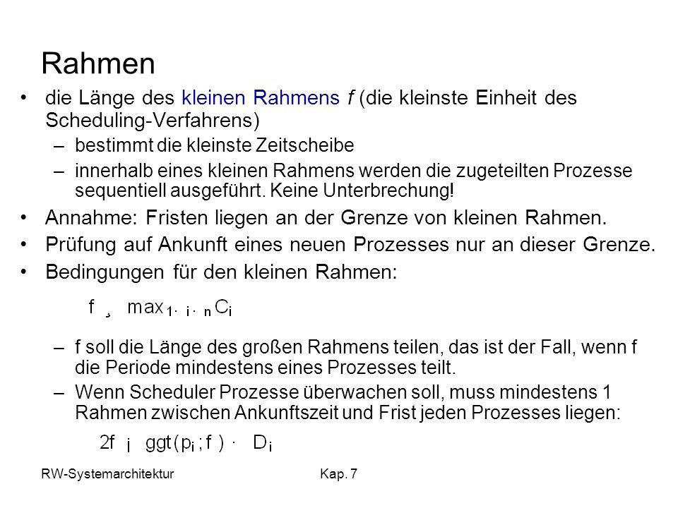 RW-SystemarchitekturKap. 7 Rahmen die Länge des kleinen Rahmens f (die kleinste Einheit des Scheduling-Verfahrens) –bestimmt die kleinste Zeitscheibe