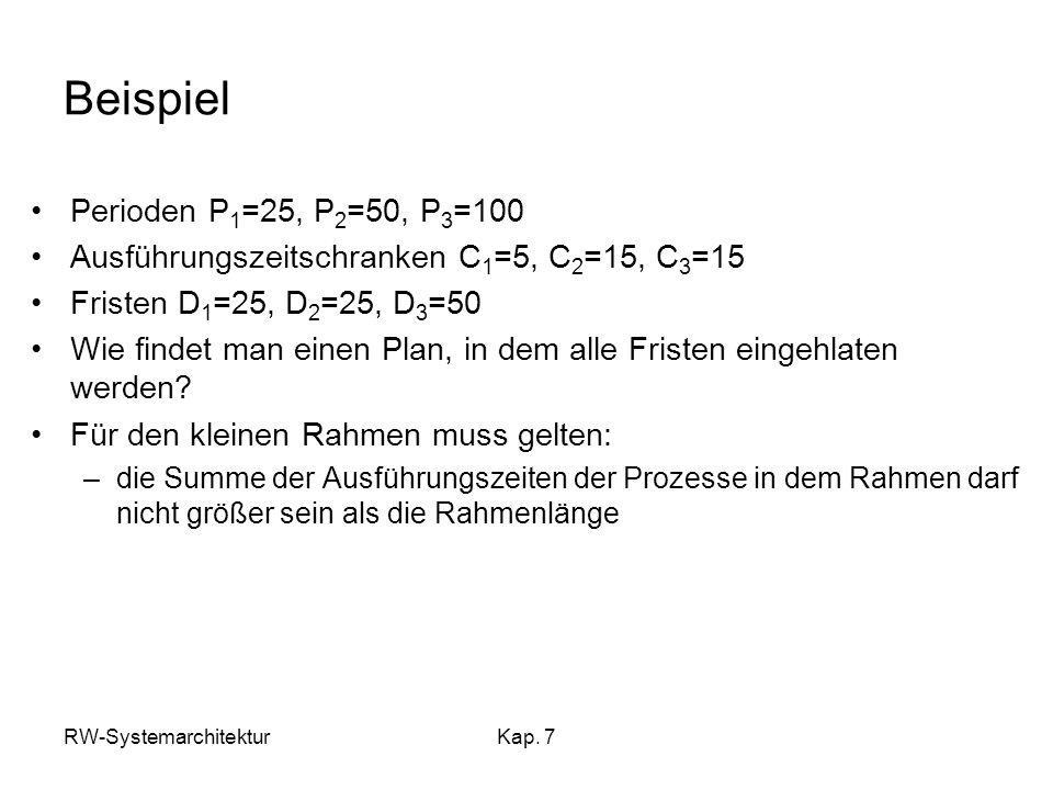 RW-SystemarchitekturKap. 7 Beispiel Perioden P 1 =25, P 2 =50, P 3 =100 Ausführungszeitschranken C 1 =5, C 2 =15, C 3 =15 Fristen D 1 =25, D 2 =25, D