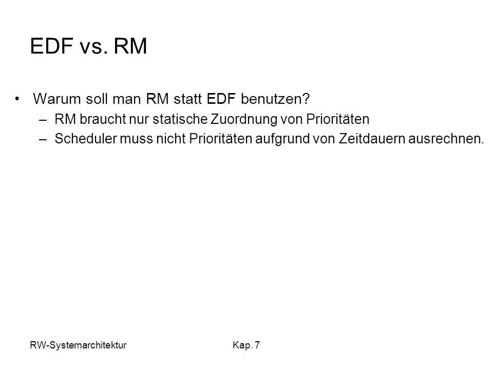 RW-SystemarchitekturKap. 7 EDF vs. RM Warum soll man RM statt EDF benutzen? –RM braucht nur statische Zuordnung von Prioritäten –Scheduler muss nicht