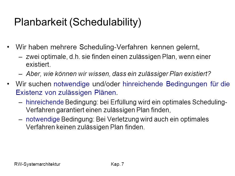 RW-SystemarchitekturKap. 7 Planbarkeit (Schedulability) Wir haben mehrere Scheduling-Verfahren kennen gelernt, –zwei optimale, d.h. sie finden einen z