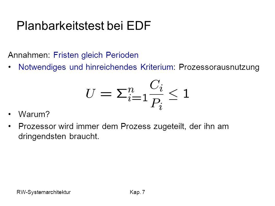 RW-SystemarchitekturKap. 7 Planbarkeitstest bei EDF Annahmen: Fristen gleich Perioden Notwendiges und hinreichendes Kriterium: Prozessorausnutzung War