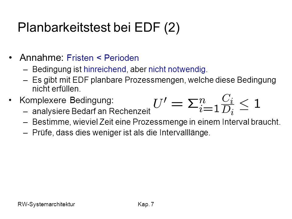 RW-SystemarchitekturKap. 7 Planbarkeitstest bei EDF (2) Annahme: Fristen < Perioden –Bedingung ist hinreichend, aber nicht notwendig. –Es gibt mit EDF
