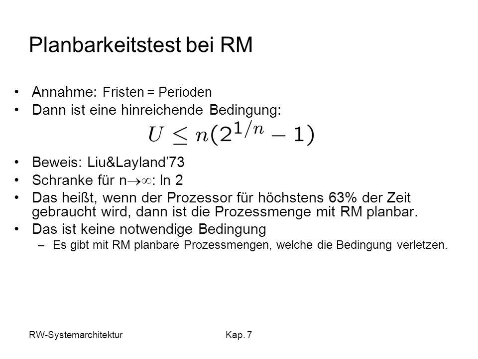 RW-SystemarchitekturKap. 7 Planbarkeitstest bei RM Annahme: Fristen = Perioden Dann ist eine hinreichende Bedingung: Beweis: Liu&Layland73 Schranke fü
