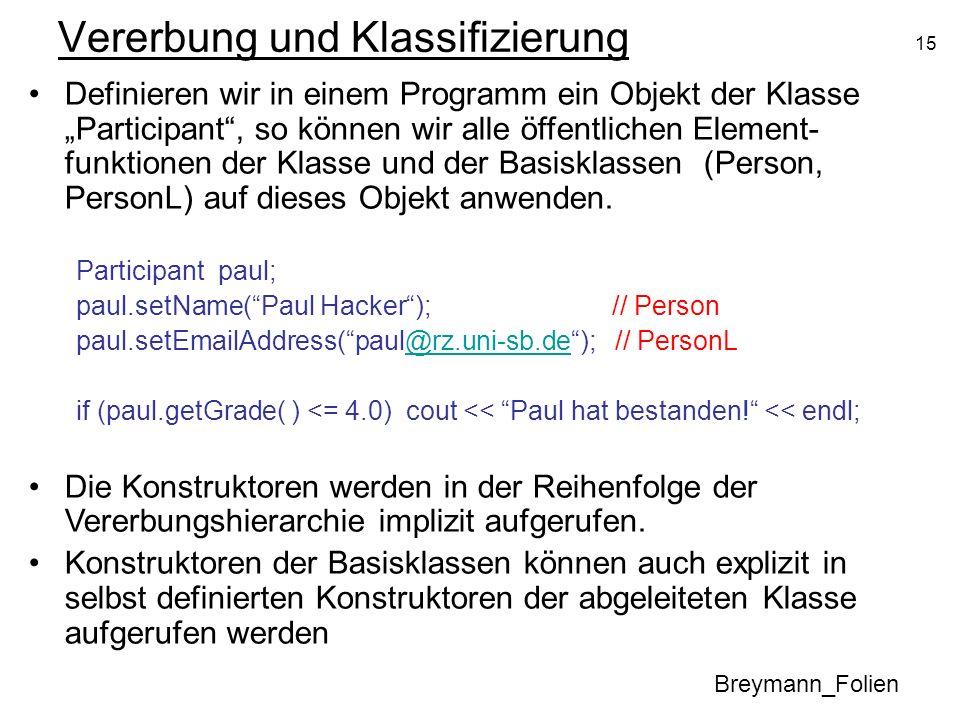 15 Vererbung und Klassifizierung Breymann_Folien Definieren wir in einem Programm ein Objekt der Klasse Participant, so können wir alle öffentlichen E