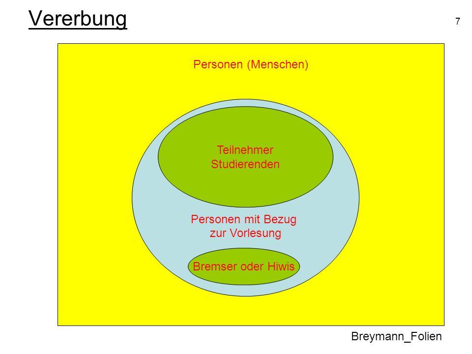 8 Vererbung Breymann_Folien Person Name Address Sex/Gender getName( ) getAddress( ) setName( ) setAddress( ) usw.