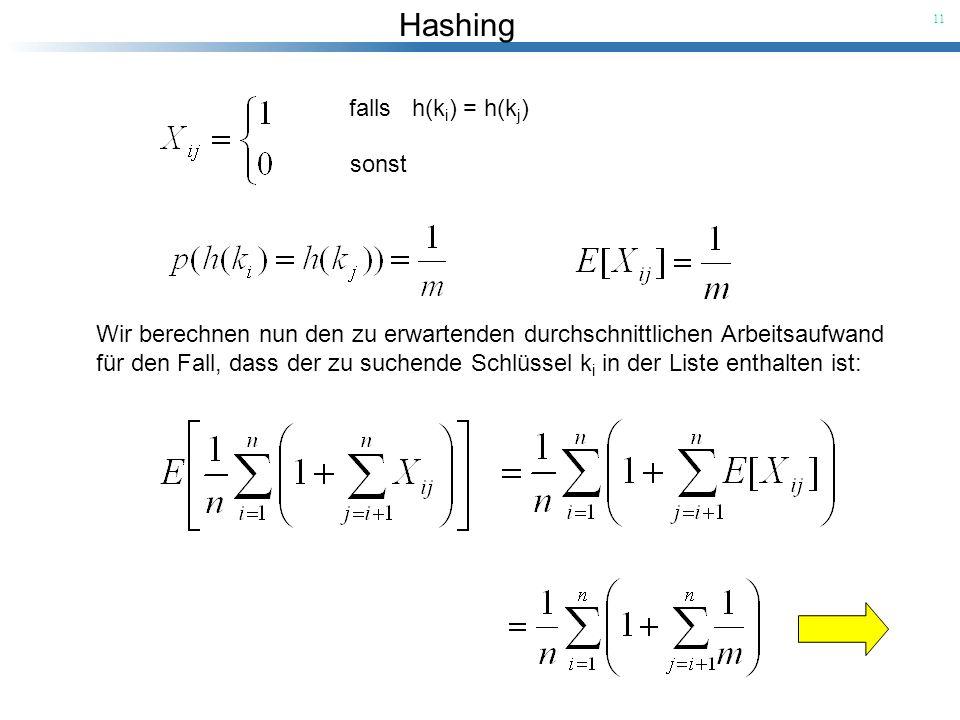 Hashing 11 falls h(k i ) = h(k j ) sonst Wir berechnen nun den zu erwartenden durchschnittlichen Arbeitsaufwand für den Fall, dass der zu suchende Sch