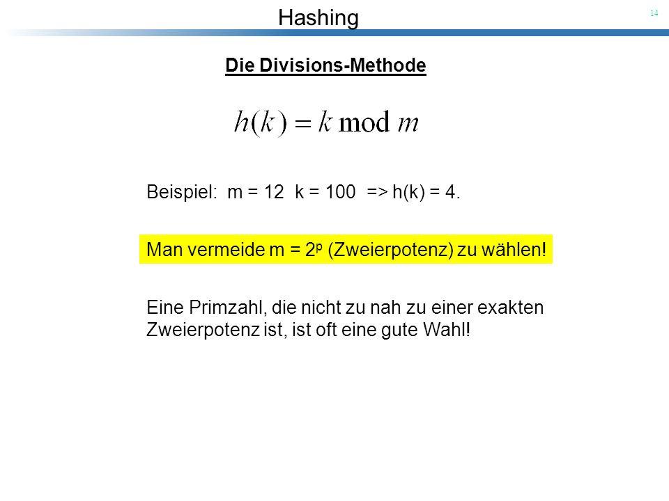 Hashing 14 Die Divisions-Methode Beispiel: m = 12 k = 100 => h(k) = 4. Man vermeide m = 2 p (Zweierpotenz) zu wählen! Eine Primzahl, die nicht zu nah