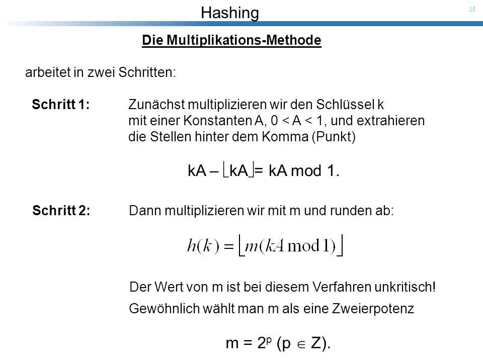 Hashing 15 Die Multiplikations-Methode arbeitet in zwei Schritten: Der Wert von m ist bei diesem Verfahren unkritisch! Gewöhnlich wählt man m als eine