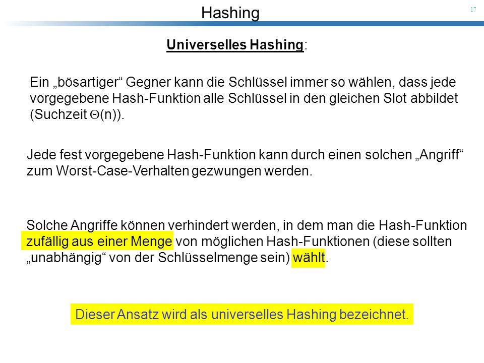 Hashing 17 Universelles Hashing: Ein bösartiger Gegner kann die Schlüssel immer so wählen, dass jede vorgegebene Hash-Funktion alle Schlüssel in den g