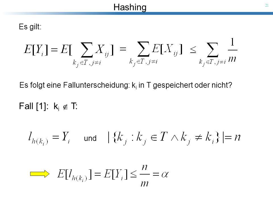 Hashing 21 Es gilt: Es folgt eine Fallunterscheidung: k i in T gespeichert oder nicht? Fall [1]: k i T: und