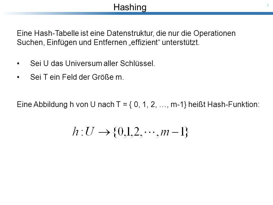 Hashing 3 Eine Hash-Tabelle ist eine Datenstruktur, die nur die Operationen Suchen, Einfügen und Entfernen effizient unterstützt. Sei U das Universum