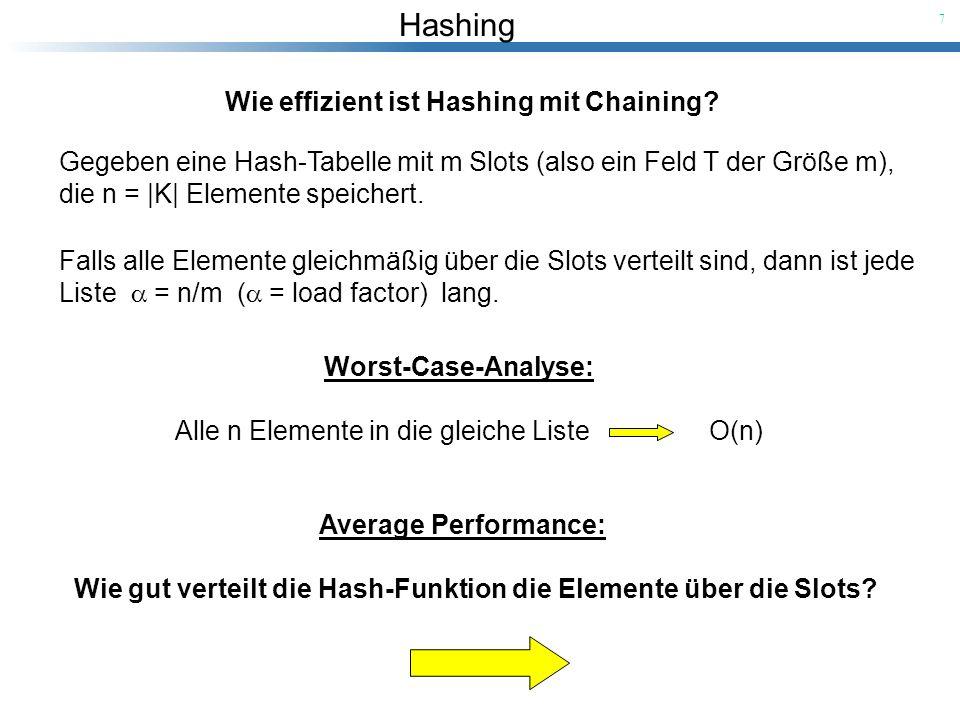 Hashing 7 Wie effizient ist Hashing mit Chaining? Gegeben eine Hash-Tabelle mit m Slots (also ein Feld T der Größe m), die n = |K| Elemente speichert.