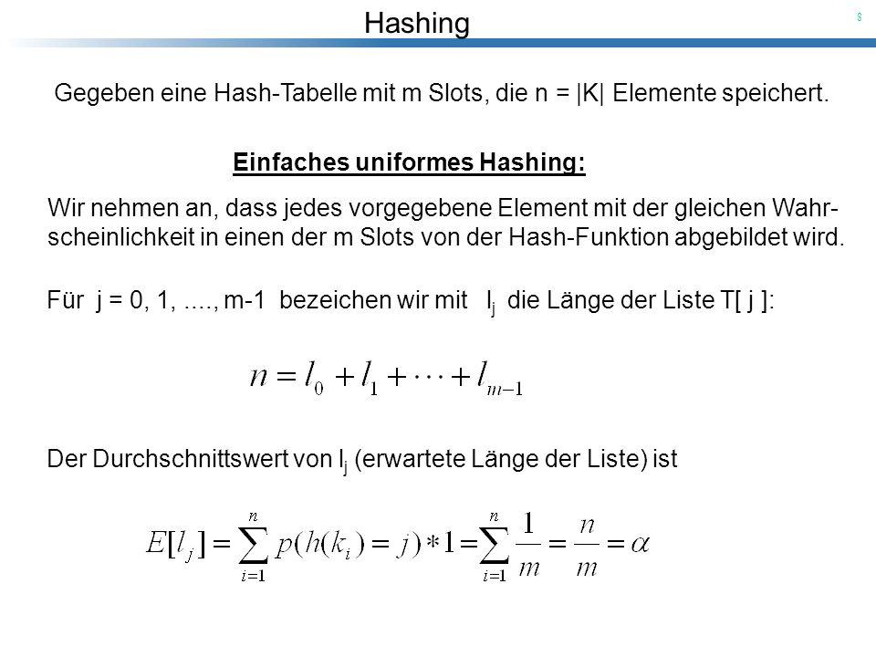 Hashing 9 Wenn wir in der Hash-Tabelle nach k i suchen, so müssen wir (1) h(k i ) berechnen: Zeit O(1) (2)Falls k i nicht in der Liste T[h(k i )] gespeichert ist, so müssen wir die gesamte Liste durchsuchen: erwartete Zeit O( ) Falls k i in der Liste T[h(k i )] gespeichert ist, so müssen wir die Liste bis zum Schlüssel k i durchsuchen: erwartete Zeit .