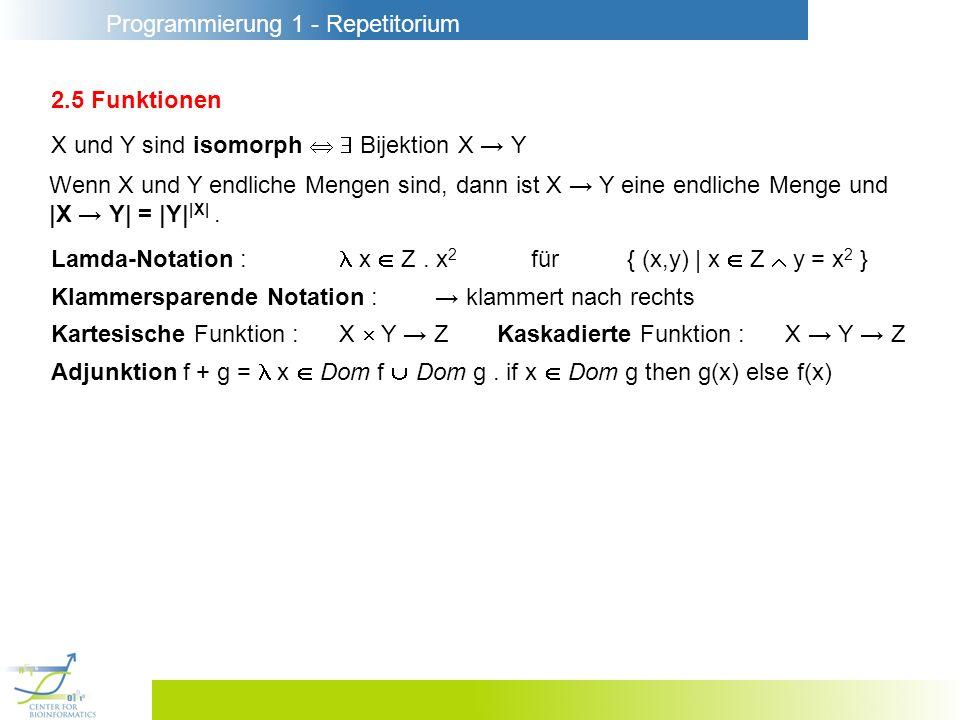 Programmierung 1 - Repetitorium 2.5 Funktionen X und Y sind isomorph Bijektion X Y Lamda-Notation : x Z. x 2 für{ (x,y) | x Z y = x 2 } Kartesische Fu