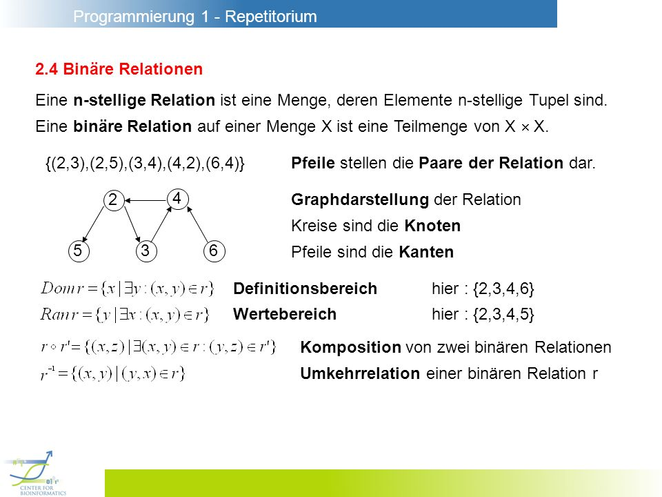 Programmierung 1 - Repetitorium 2.4 Binäre Relationen Eine binäre Relation auf einer Menge X ist eine Teilmenge von X X. Eine n-stellige Relation ist
