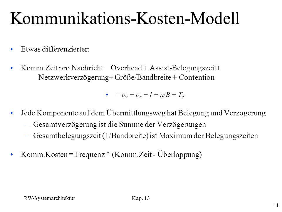 RW-SystemarchitekturKap. 13 11 Kommunikations-Kosten-Modell Etwas differenzierter: Komm.Zeit pro Nachricht = Overhead + Assist-Belegungszeit+ Netzwerk
