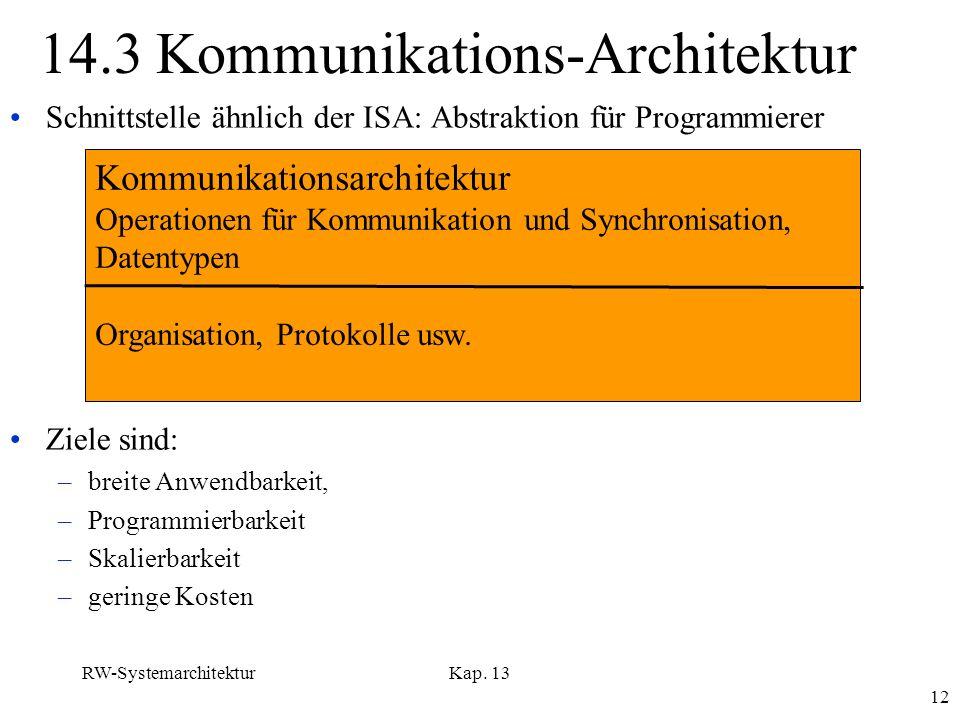 RW-SystemarchitekturKap. 13 12 14.3 Kommunikations-Architektur Schnittstelle ähnlich der ISA: Abstraktion für Programmierer Ziele sind: –breite Anwend