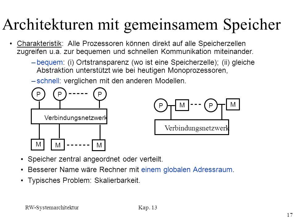RW-SystemarchitekturKap. 13 17 Verbindungsnetzwerk PPP MM P M M P Charakteristik: Alle Prozessoren können direkt auf alle Speicherzellen zugreifen u.a