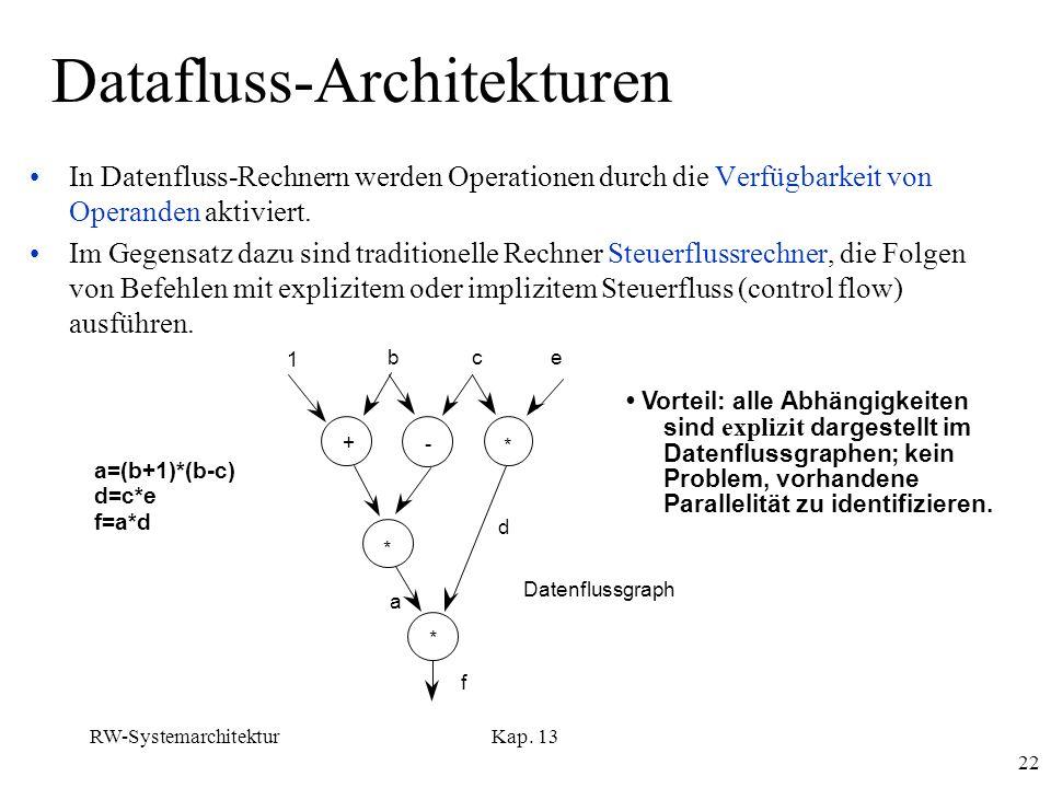 RW-SystemarchitekturKap. 13 22 Datafluss-Architekturen In Datenfluss-Rechnern werden Operationen durch die Verfügbarkeit von Operanden aktiviert. Im G