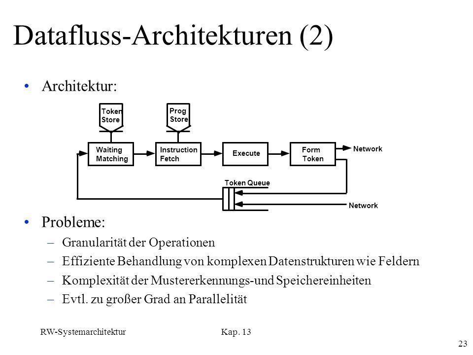 RW-SystemarchitekturKap. 13 23 Datafluss-Architekturen (2) Architektur: Probleme: –Granularität der Operationen –Effiziente Behandlung von komplexen D