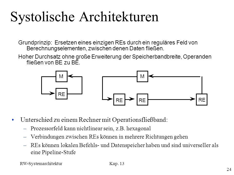 RW-SystemarchitekturKap. 13 24 Systolische Architekturen Grundprinzip: Ersetzen eines einzigen REs durch ein reguläres Feld von Berechnungselementen,