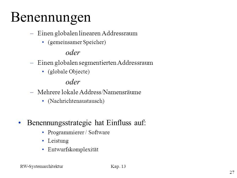 RW-SystemarchitekturKap. 13 27 Benennungen –Einen globalen linearen Addressraum (gemeinsamer Speicher) oder –Einen globalen segmentierten Addressraum