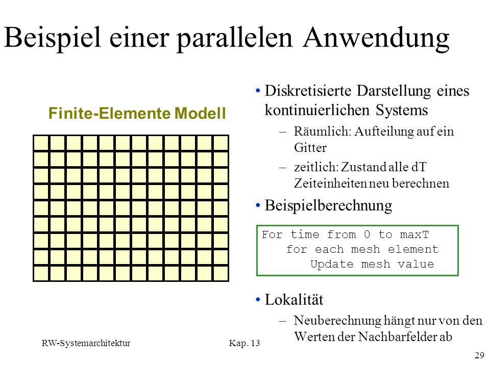 RW-SystemarchitekturKap. 13 29 Beispiel einer parallelen Anwendung Diskretisierte Darstellung eines kontinuierlichen Systems –Räumlich: Aufteilung auf