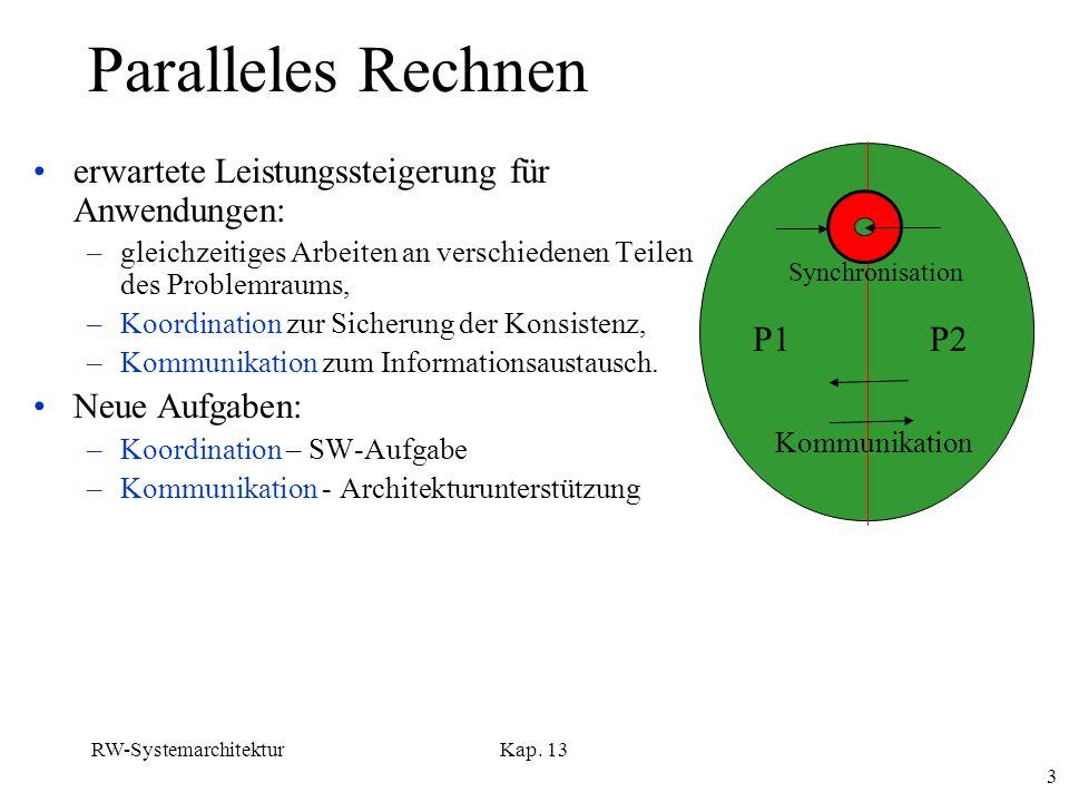 RW-SystemarchitekturKap. 13 3 Paralleles Rechnen erwartete Leistungssteigerung für Anwendungen: –gleichzeitiges Arbeiten an verschiedenen Teilen des P