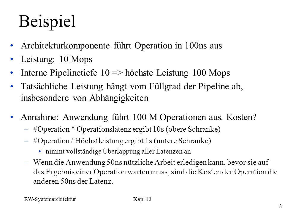 RW-SystemarchitekturKap. 13 8 Beispiel Architekturkomponente führt Operation in 100ns aus Leistung: 10 Mops Interne Pipelinetiefe 10 => höchste Leistu