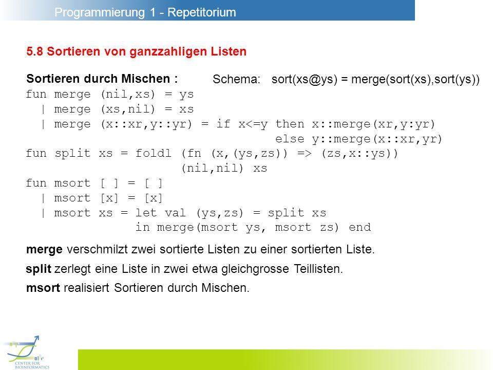 Programmierung 1 - Repetitorium 5.8 Sortieren von ganzzahligen Listen Sortieren durch Mischen : Schema: sort(xs@ys) = merge(sort(xs),sort(ys)) fun merge (nil,xs) = ys | merge (xs,nil) = xs | merge (x::xr,y::yr) = if x<=y then x::merge(xr,y:yr) else y::merge(x::xr,yr) fun split xs = foldl (fn (x,(ys,zs)) => (zs,x::ys)) (nil,nil) xs fun msort [ ] = [ ] | msort [x] = [x] | msort xs = let val (ys,zs) = split xs in merge(msort ys, msort zs) end merge verschmilzt zwei sortierte Listen zu einer sortierten Liste.