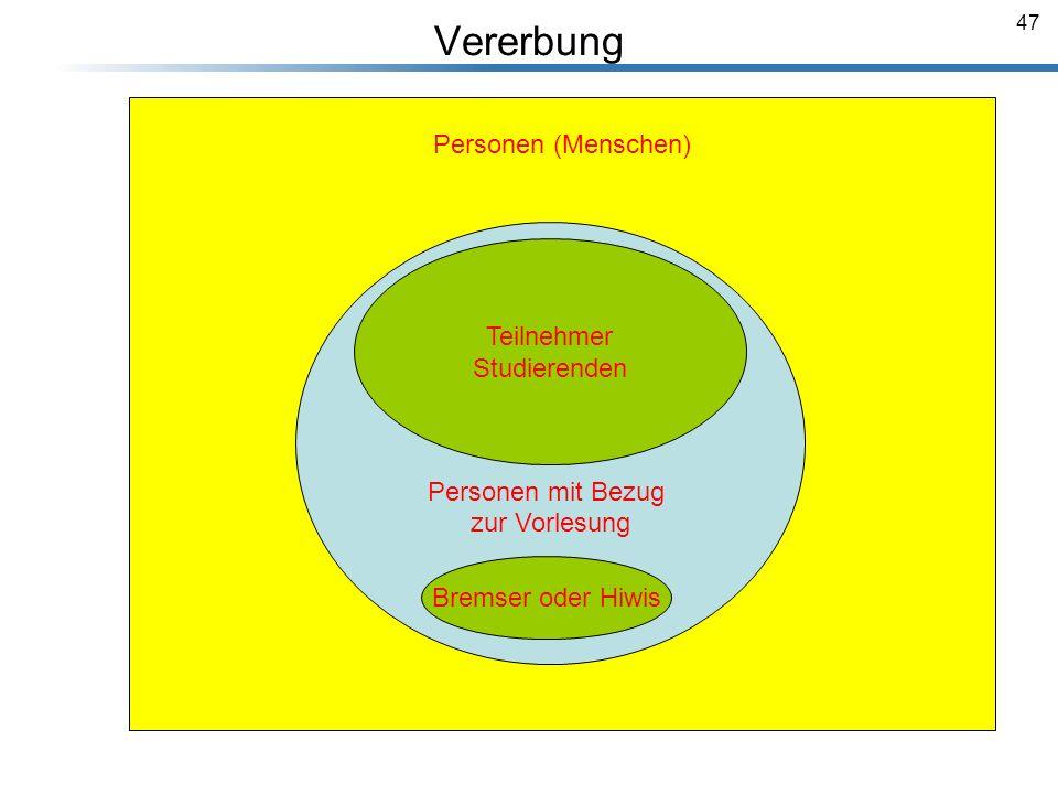 47 Personen (Menschen) Vererbung Breymann_Folien Personen mit Bezug zur Vorlesung Teilnehmer Studierenden Bremser oder Hiwis