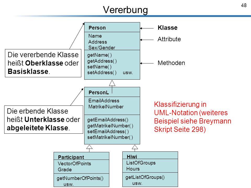 48 Breymann_Folien Person Name Address Sex/Gender getName( ) getAddress( ) setName( ) setAddress( ) usw. Klasse Attribute Methoden PersonL EmailAddres