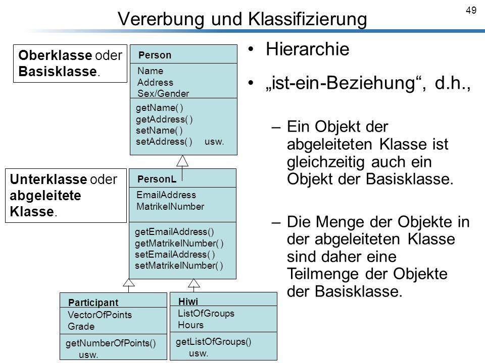 49 Vererbung und Klassifizierung Breymann_Folien Hierarchie ist-ein-Beziehung, d.h., –Ein Objekt der abgeleiteten Klasse ist gleichzeitig auch ein Obj