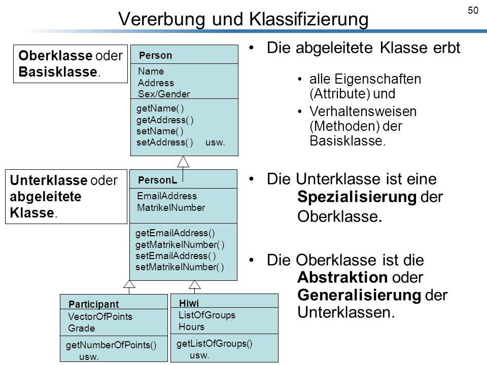 50 Vererbung und Klassifizierung Breymann_Folien Die abgeleitete Klasse erbt alle Eigenschaften (Attribute) und Verhaltensweisen (Methoden) der Basisk