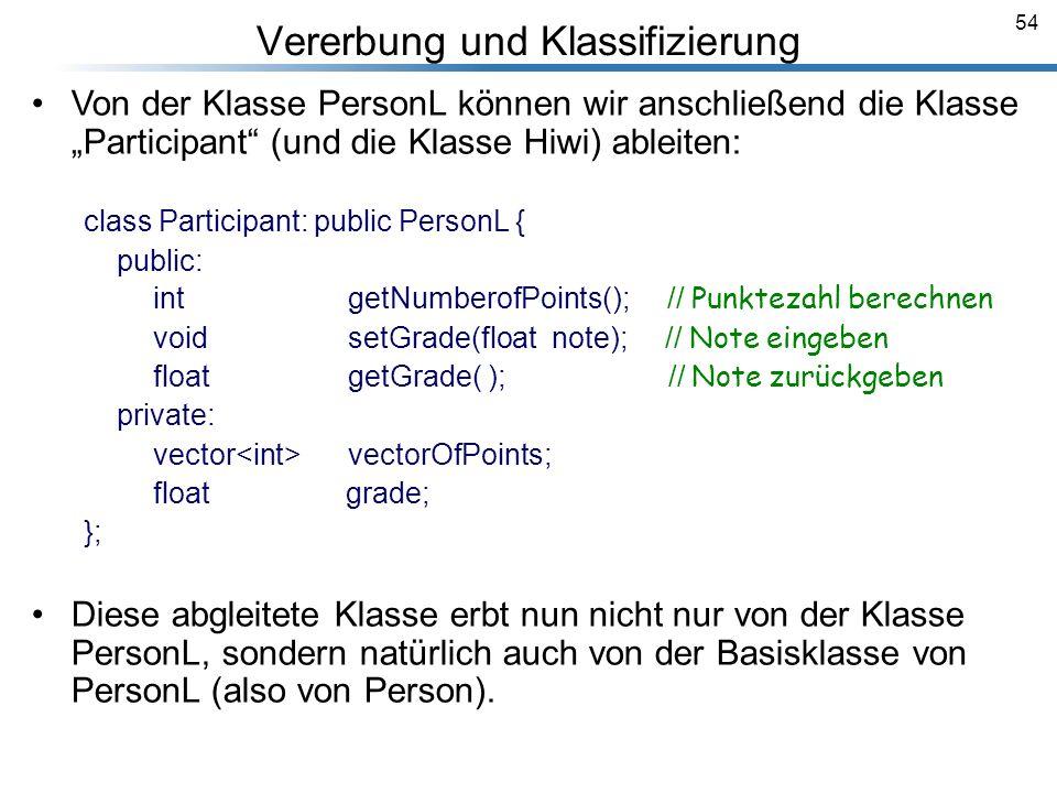54 Vererbung und Klassifizierung Breymann_Folien Von der Klasse PersonL können wir anschließend die Klasse Participant (und die Klasse Hiwi) ableiten: