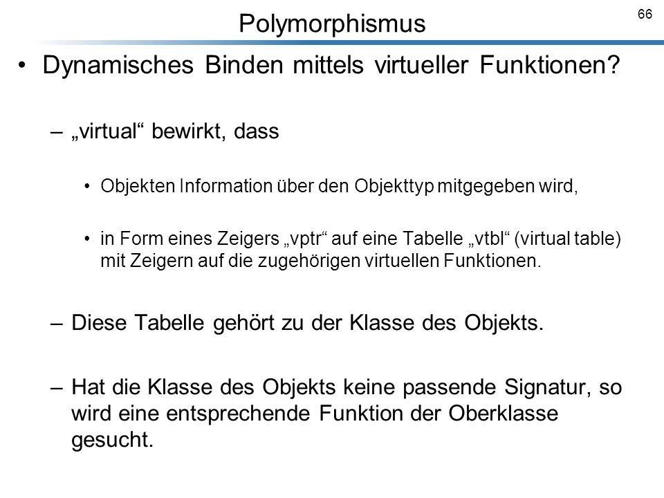 66 Polymorphismus Breymann_Folien Dynamisches Binden mittels virtueller Funktionen? –virtual bewirkt, dass Objekten Information über den Objekttyp mit