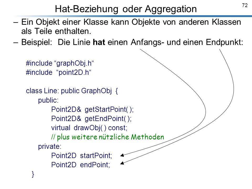 72 Hat-Beziehung oder Aggregation Breymann_Folien –Ein Objekt einer Klasse kann Objekte von anderen Klassen als Teile enthalten. –Beispiel: Die Linie