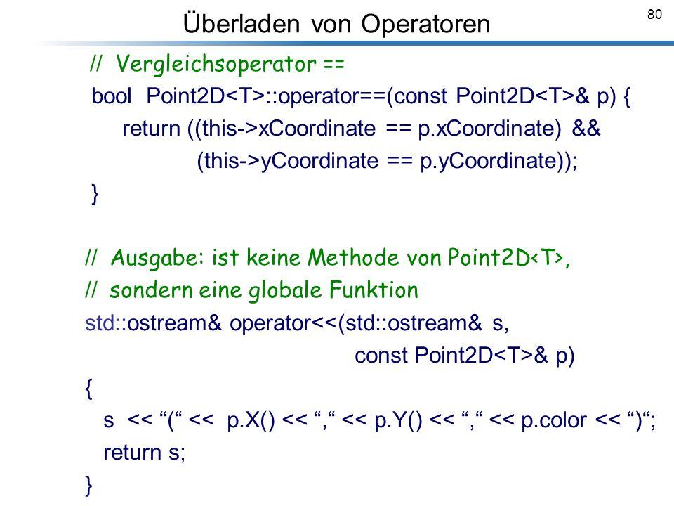 80 Überladen von Operatoren Breymann_Folien // Vergleichsoperator == bool Point2D ::operator==(const Point2D & p) { return ((this->xCoordinate == p.xC