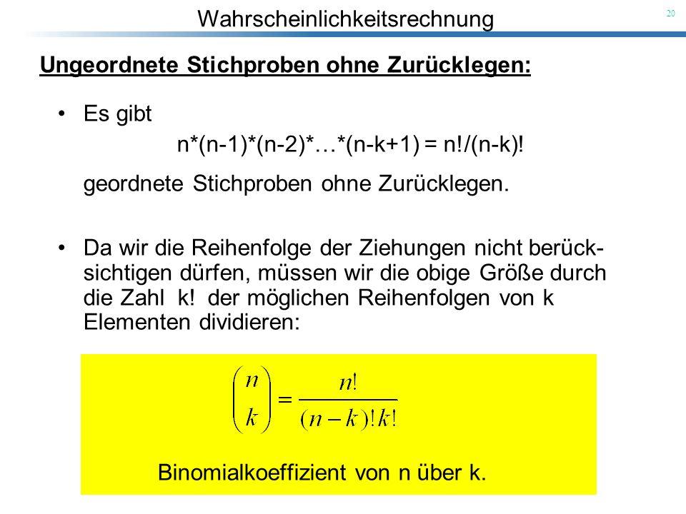 Wahrscheinlichkeitsrechnung 20 Ungeordnete Stichproben ohne Zurücklegen: Es gibt n*(n-1)*(n-2)*…*(n-k+1) = n!/(n-k)! geordnete Stichproben ohne Zurück