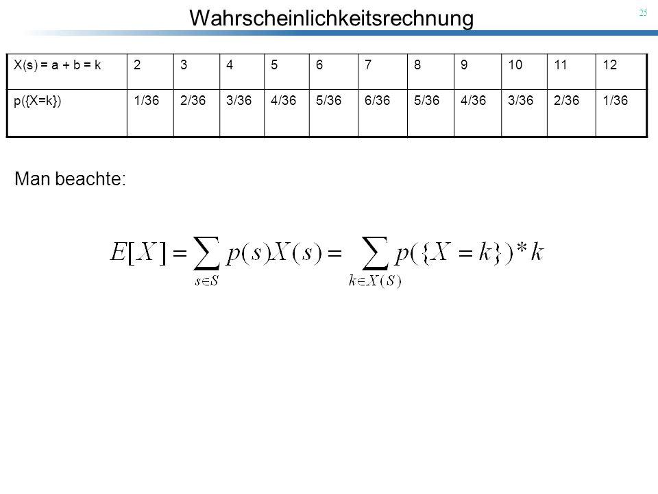 Wahrscheinlichkeitsrechnung 25 X(s) = a + b = k23456789101112 p({X=k})1/362/363/364/365/366/365/364/363/362/361/36 Man beachte:
