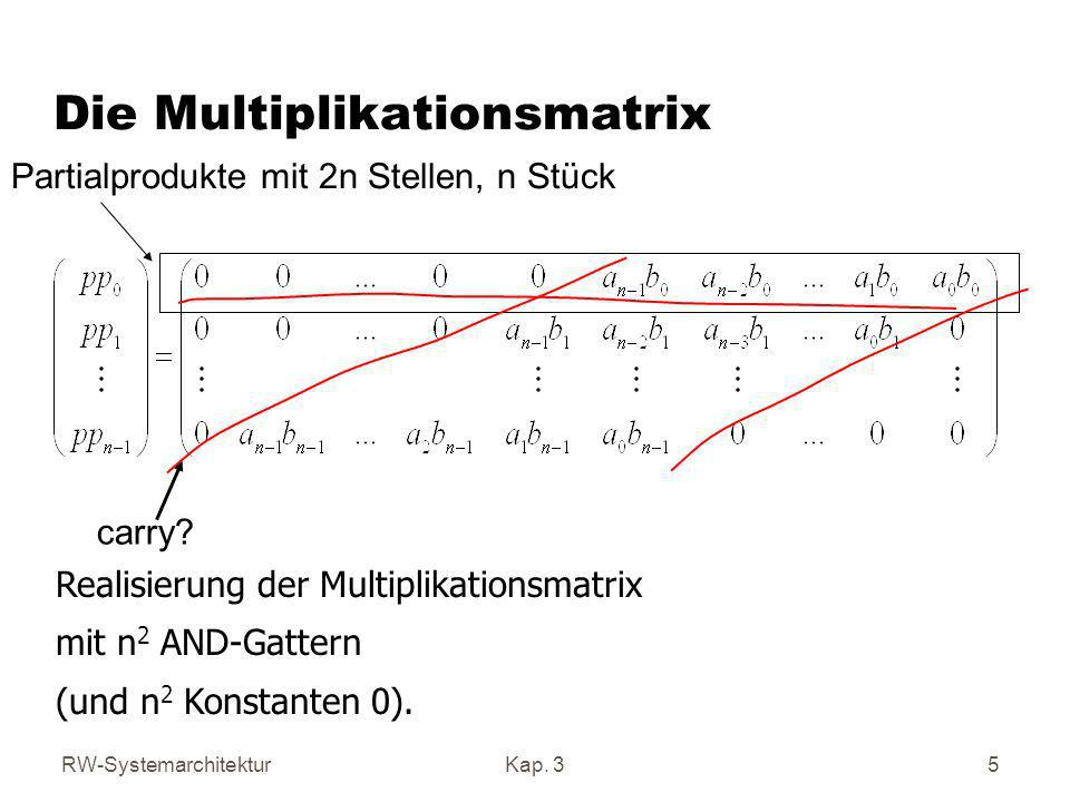 RW-SystemarchitekturKap.316 Mögliche Realisierungen einer ALU 1.Möglichkeit: Realisiere Fkt.
